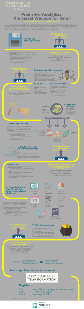 Predictive Analytics The Secret Weapon Infographic